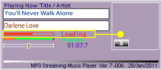 imag  Loading (Graph on Display)